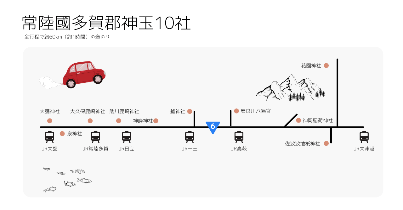 obatea占い365